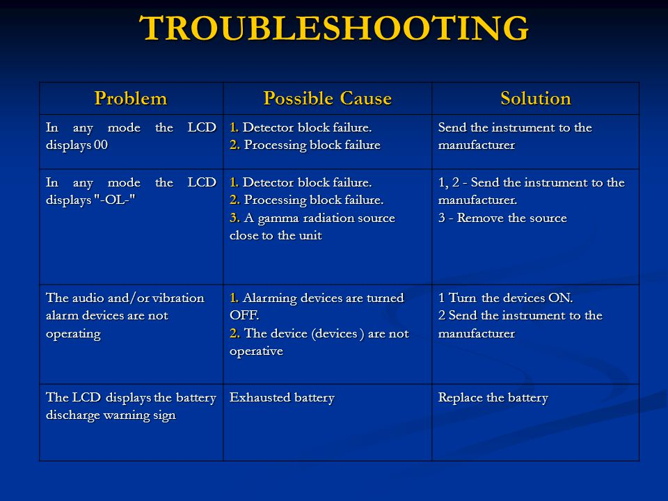 TROUBLESHOOTINGProblem Possible Cause Solution In any mode the LCD displays 00 1.