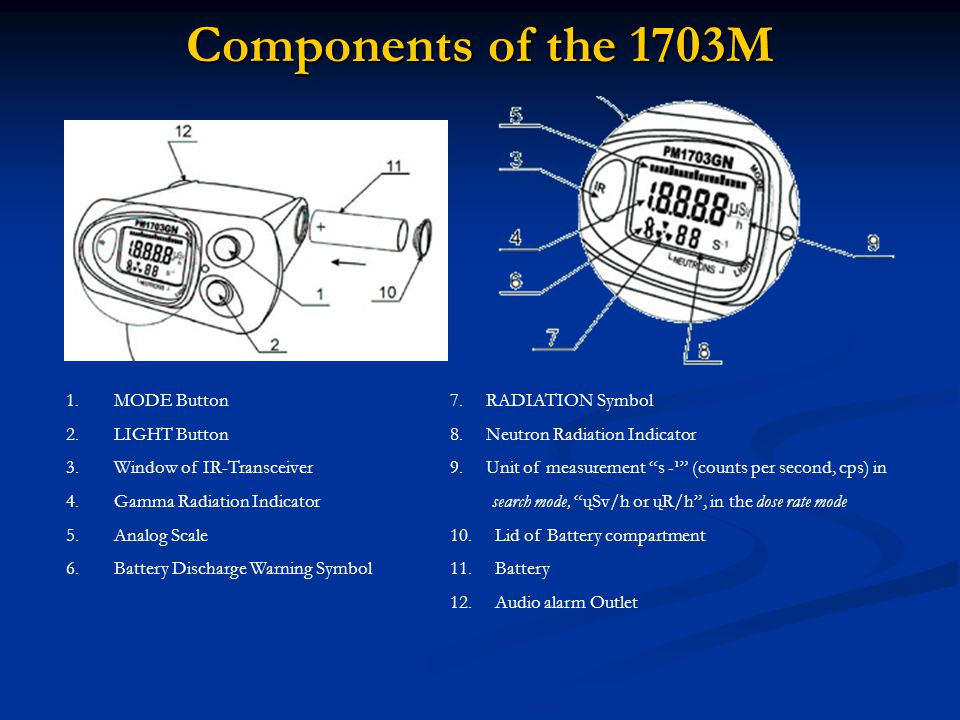 Components of the 1703M 1.MODE Button7. RADIATION Symbol 2.LIGHT Button8.