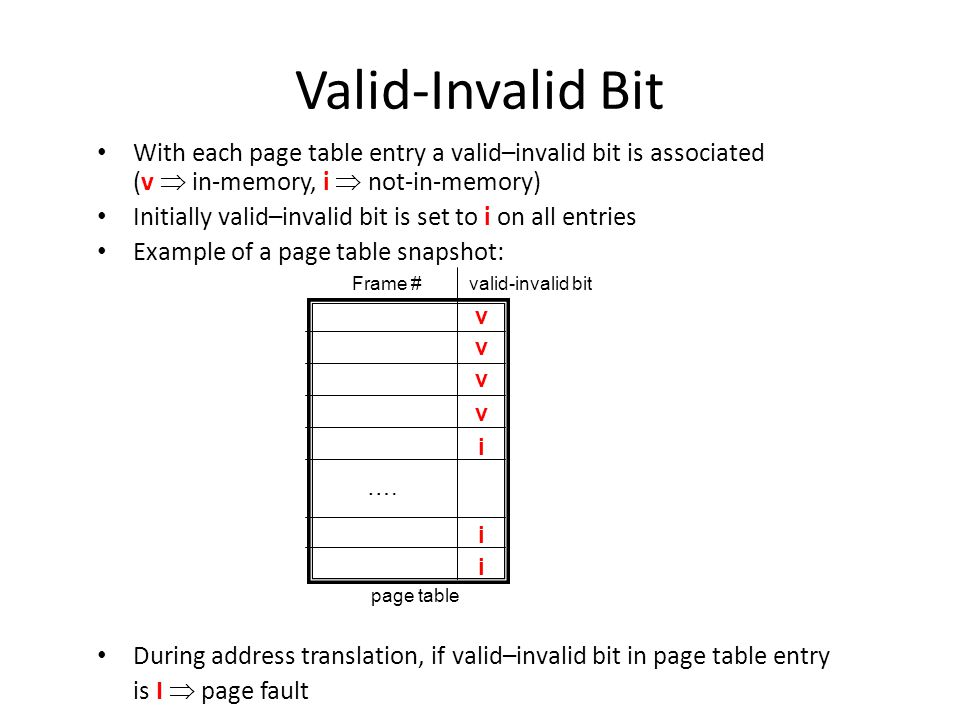 Valid-Invalid Bit With each page table entry a valid–invalid bit is associated (v  in-memory, i  not-in-memory) Initially valid–invalid bit is set to i on all entries Example of a page table snapshot: During address translation, if valid–invalid bit in page table entry is I  page fault v v v v i i i ….