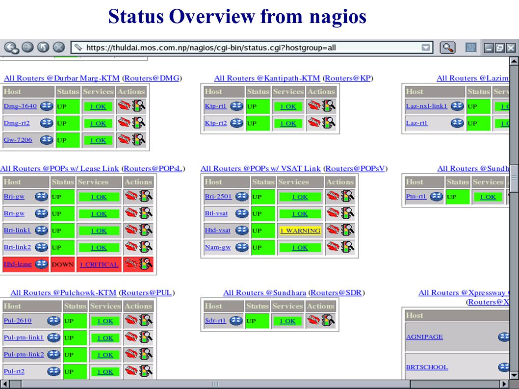nsrc@intERLab Bangkok, Thailand Status Overview from nagios