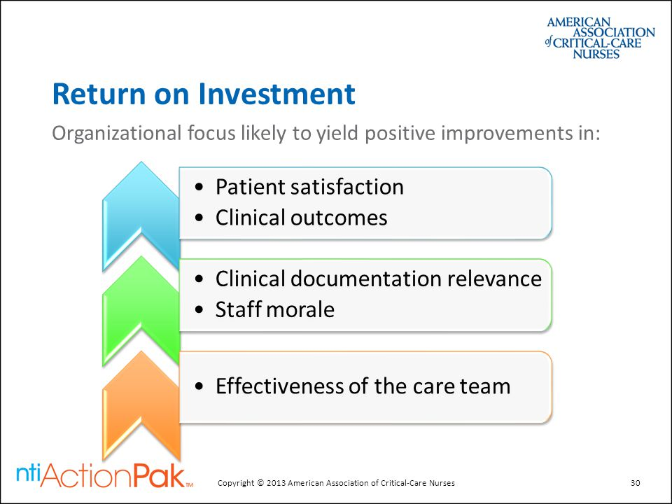 Return on Investment Organizational focus likely to yield positive improvements in: Patient satisfaction Clinical outcomes Clinical documentation rele