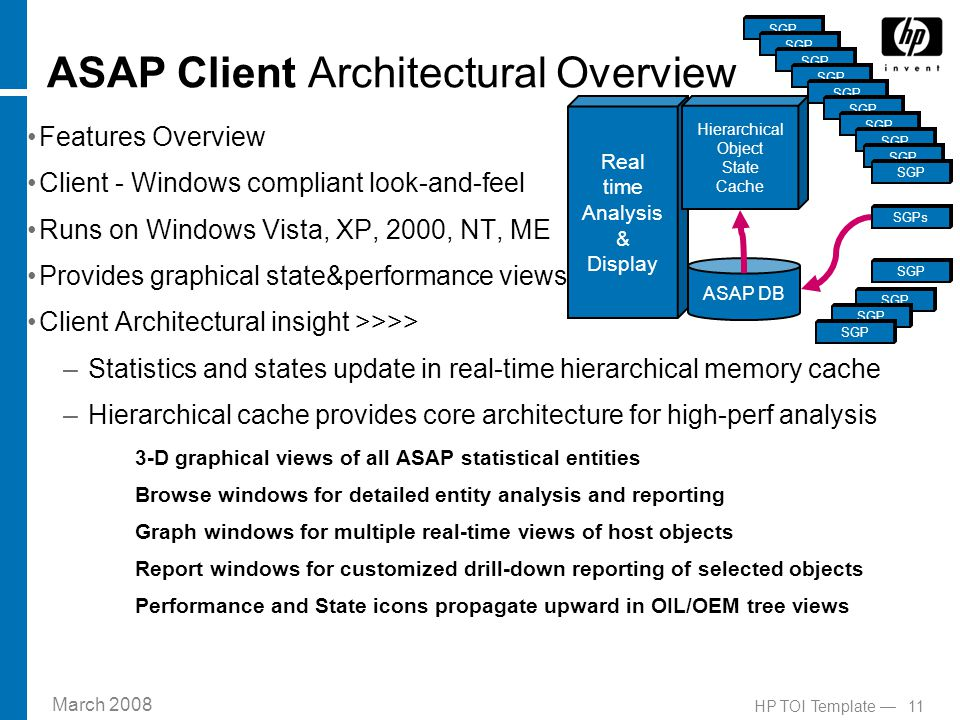 March 2008 11HP TOI Template — SGP SGPs SGP Features Overview Client - Windows compliant look-and-feel Runs on Windows Vista, XP, 2000, NT, ME Provides graphical state&performance views Client Architectural insight >>>> –Statistics and states update in real-time hierarchical memory cache –Hierarchical cache provides core architecture for high-perf analysis 3-D graphical views of all ASAP statistical entities Browse windows for detailed entity analysis and reporting Graph windows for multiple real-time views of host objects Report windows for customized drill-down reporting of selected objects Performance and State icons propagate upward in OIL/OEM tree views Real time Analysis & Display ASAP Client Architectural Overview ASAP DB Hierarchical Object State Cache