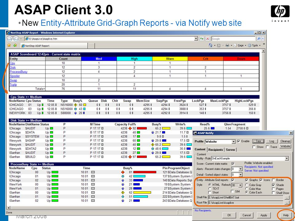 March 2008 15HP TOI Template — ASAP Client 3.0 New Entity-Attribute Grid-Graph Reports - via Notify web site