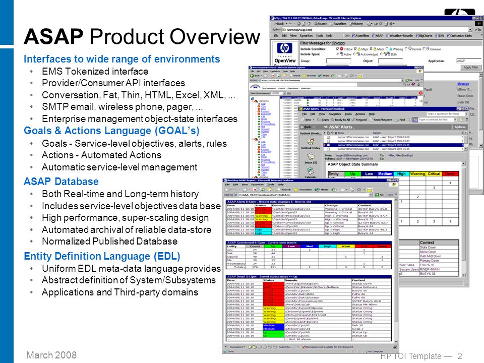 March 2008 3HP TOI Template — ASAP Product Interfaces Interfaces EMS Events Provider APIs Consumer APIs Fat/Thin Graphic interfaces Conversational interface Email interface Wireless interface Pager interface Web Viewpoint interface Application plug-in entities 3 rd Party plug-in entities Published Database Batch Query interface Enterprise Mgmt Frameworks such as...