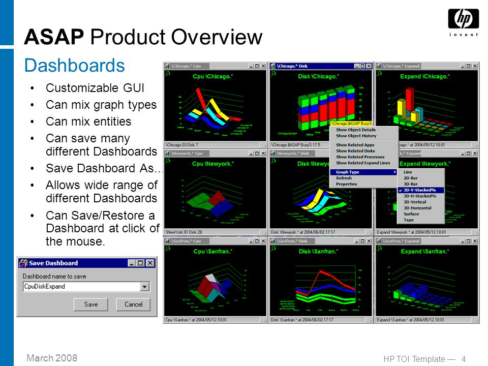March 2008 4HP TOI Template — ASAP Product Overview Dashboards Customizable GUI Can mix graph types Can mix entities Can save many different Dashboards Save Dashboard As...