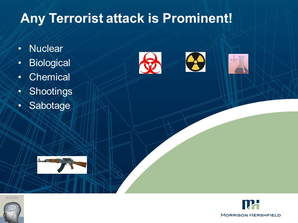 Any Terrorist attack is Prominent! Nuclear Biological Chemical Shootings Sabotage