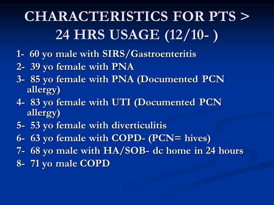 CHARACTERISTICS FOR PTS > 24 HRS USAGE (12/10- ) 1- 60 yo male with SIRS/Gastroenteritis 2- 39 yo female with PNA 3- 85 yo female with PNA (Documented PCN allergy) 4- 83 yo female with UTI (Documented PCN allergy) 5- 53 yo female with diverticulitis 6- 63 yo female with COPD- (PCN= hives) 7- 68 yo male with HA/SOB- dc home in 24 hours 8- 71 yo male COPD