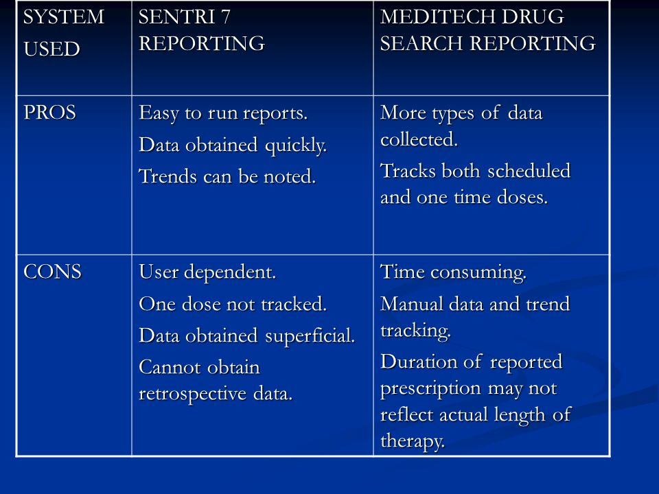 SYSTEMUSED SENTRI 7 REPORTING MEDITECH DRUG SEARCH REPORTING PROS Easy to run reports.