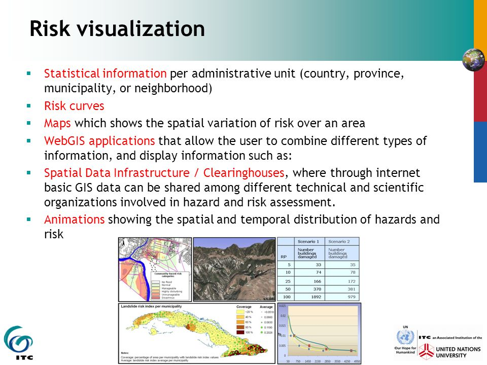 Risk visualization  Statistical information per administrative unit (country, province, municipality, or neighborhood)  Risk curves  Maps which shows the spatial variation of risk over an area  WebGIS applications that allow the user to combine different types of information, and display information such as:  Spatial Data Infrastructure / Clearinghouses, where through internet basic GIS data can be shared among different technical and scientific organizations involved in hazard and risk assessment.