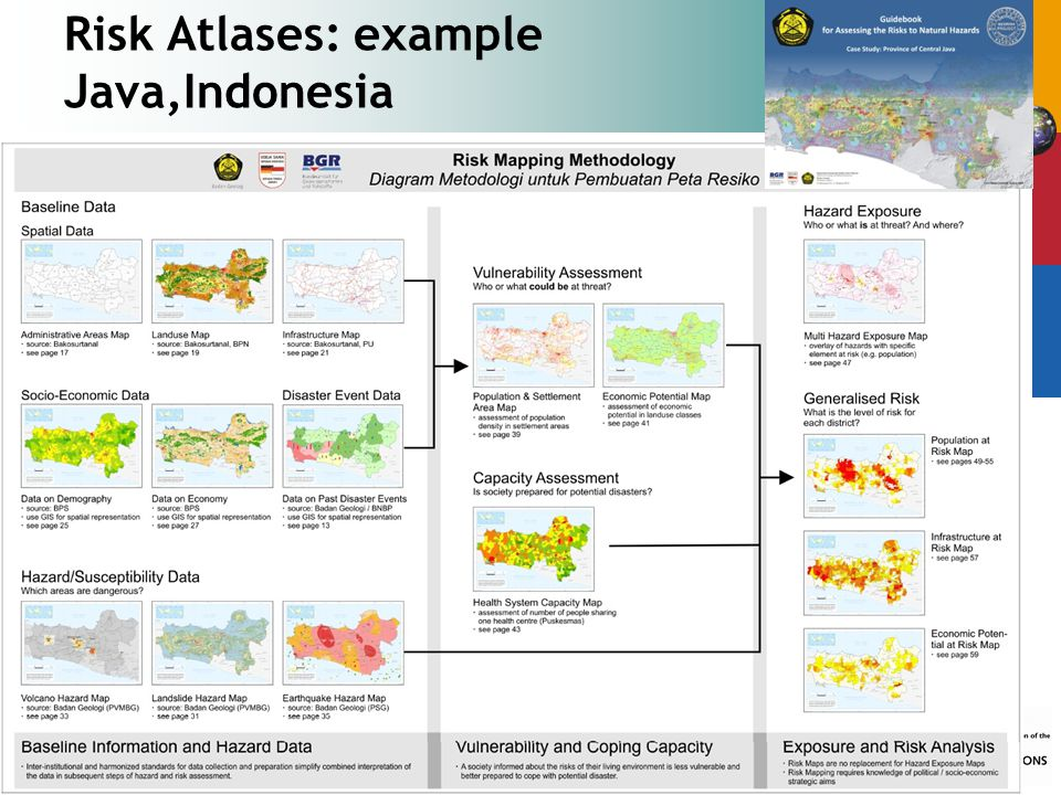 Risk Atlases: example Java,Indonesia