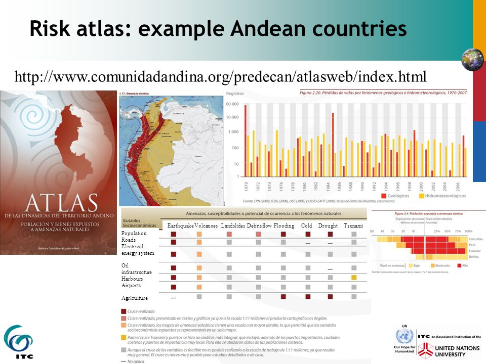 Risk atlas: example Andean countries http://www.comunidadandina.org/predecan/atlasweb/index.html Population Roads Electrical energy system Oil infrastructure Harbours Airports Agriculture Earthquake Volcanoes Landslides Debrisflow Flooding Cold Drought Tsunami