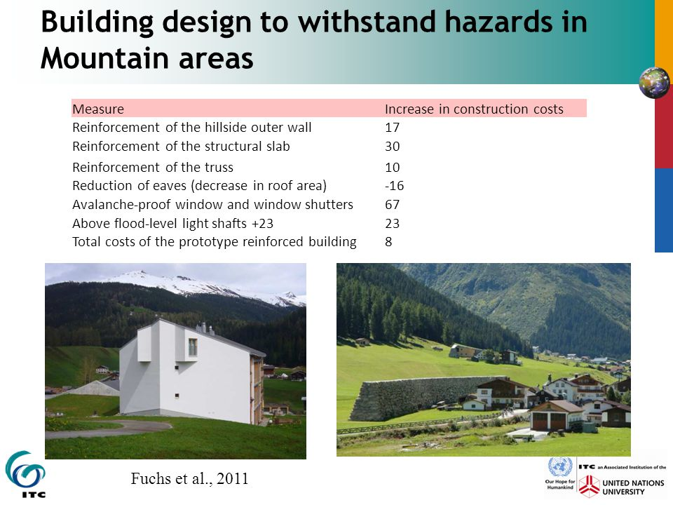 Building design to withstand hazards in Mountain areas MeasureIncrease in construction costs Reinforcement of the hillside outer wall17 Reinforcement