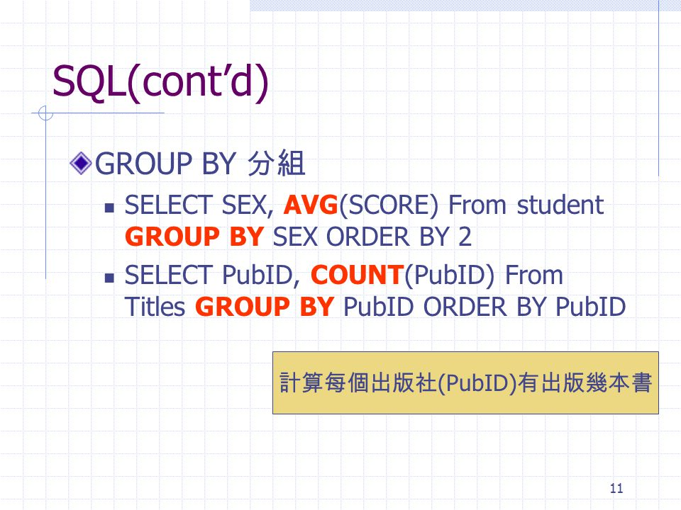 11 SQL(cont'd) GROUP BY 分組 SELECT SEX, AVG(SCORE) From student GROUP BY SEX ORDER BY 2 SELECT PubID, COUNT(PubID) From Titles GROUP BY PubID ORDER BY PubID 計算每個出版社 (PubID) 有出版幾本書
