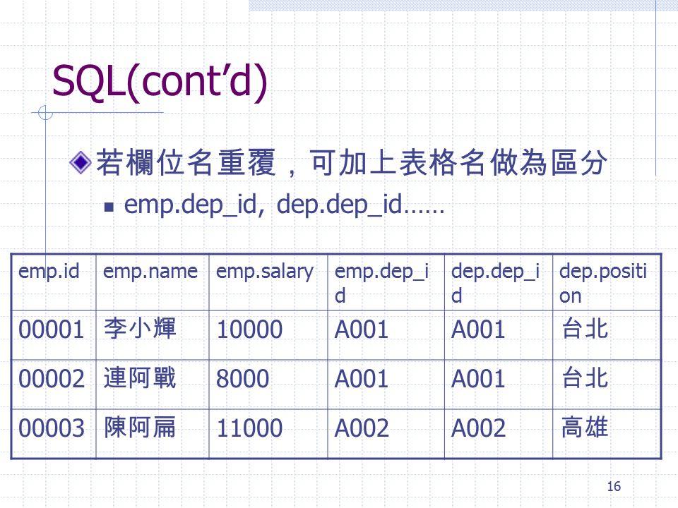 16 SQL(cont'd) 若欄位名重覆,可加上表格名做為區分 emp.dep_id, dep.dep_id…… emp.idemp.nameemp.salaryemp.dep_i d dep.dep_i d dep.positi on 00001 李小輝 10000A001 台北 00002 連阿戰 8000A001 台北 00003 陳阿扁 11000A002 高雄