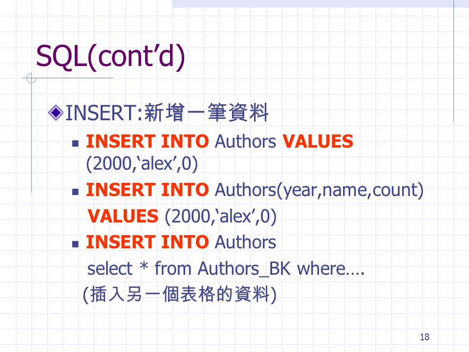 18 SQL(cont'd) INSERT: 新增一筆資料 INSERT INTO Authors VALUES (2000,'alex',0) INSERT INTO Authors(year,name,count) VALUES (2000,'alex',0) INSERT INTO Authors select * from Authors_BK where….