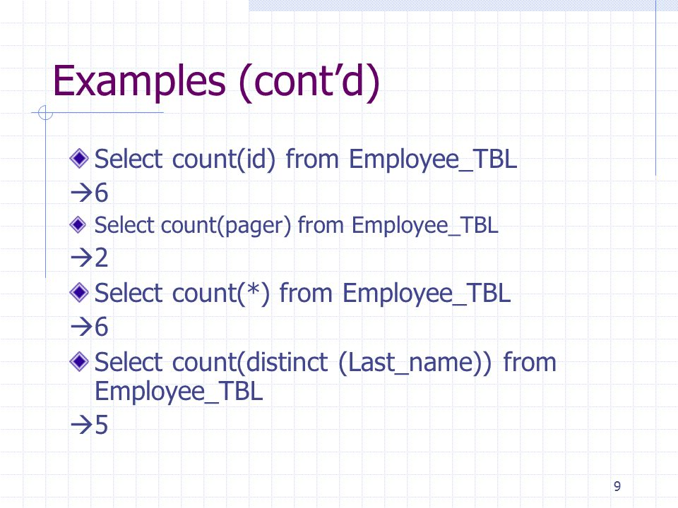 9 Examples (cont'd) Select count(id) from Employee_TBL  6 Select count(pager) from Employee_TBL  2 Select count(*) from Employee_TBL  6 Select count(distinct (Last_name)) from Employee_TBL  5