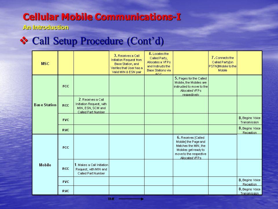 Cellular Mobile Communications-I An Introduction  Call Setup Procedure (Cont'd)