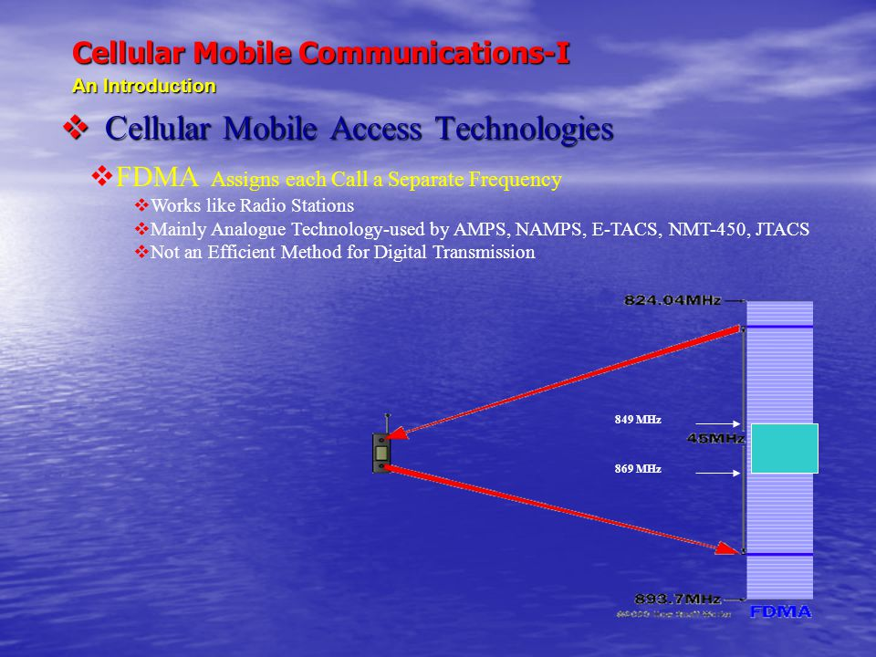 Cellular Mobile Communications-I An Introduction  Cellular Mobile Access Technologies  FDMA Assigns each Call a Separate Frequency  Works like Radi