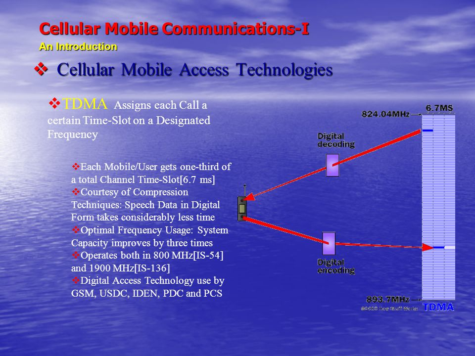 Cellular Mobile Communications-I An Introduction  Cellular Mobile Access Technologies  TDMA Assigns each Call a certain Time-Slot on a Designated Fr