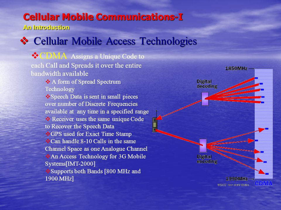 Cellular Mobile Communications-I An Introduction  Cellular Mobile Access Technologies  CDMA Assigns a Unique Code to each Call and Spreads it over t