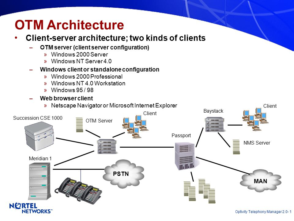 Optivity Telephony Manager 2.0- 1 OTM Architecture Client-server architecture; two kinds of clients –OTM server (client server configuration) »Windows 2000 Server »Windows NT Server 4.0 –Windows client or standalone configuration »Windows 2000 Professional »Windows NT 4.0 Workstation »Windows 95 / 98 –Web browser client »Netscape Navigator or Microsoft Internet Explorer MAN PSTN OTM Server Meridian 1 Passport Baystack NMS Server Client Succession CSE 1000