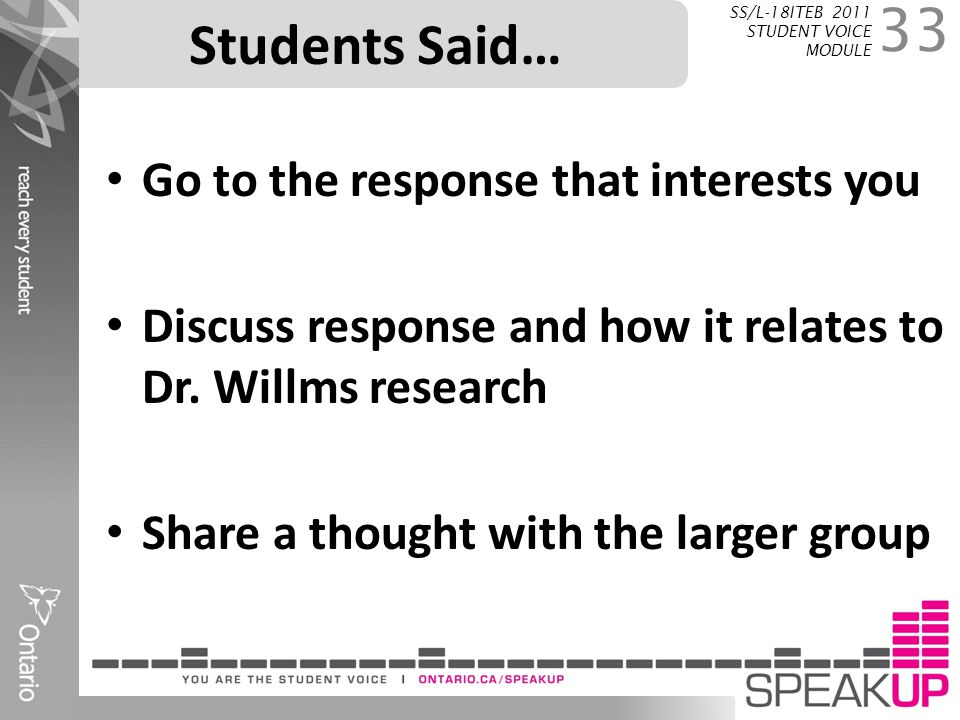 Go to the response that interests you Discuss response and how it relates to Dr. Willms research Share a thought with the larger group Students Said…