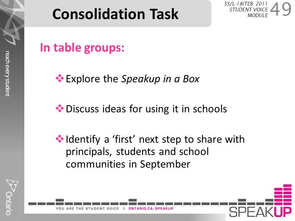 Consolidation Task 49 SS/L-18ITEB 2011 STUDENT VOICE MODULE In table groups:  Explore the Speakup in a Box  Discuss ideas for using it in schools 