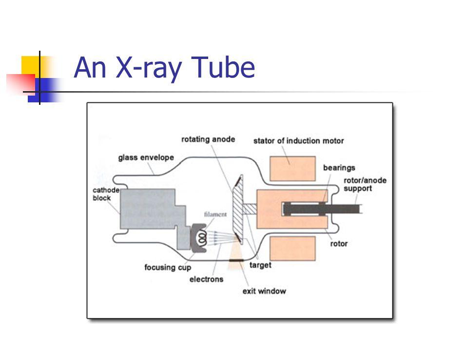 An X-ray Tube