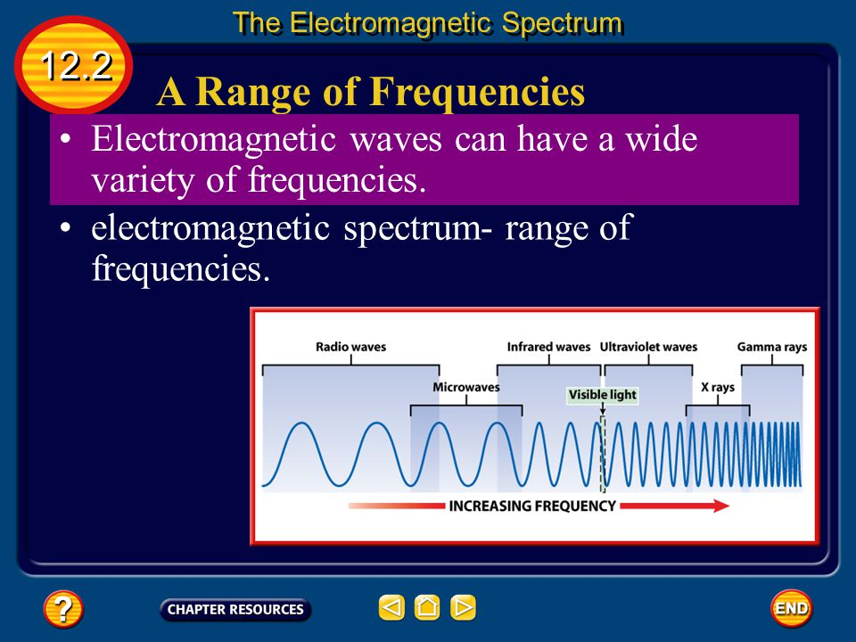 12.1 Section Check Answer The answer is D. Electromagnetic waves travel in directions that are perpendicular to their electric and magnetic fields.