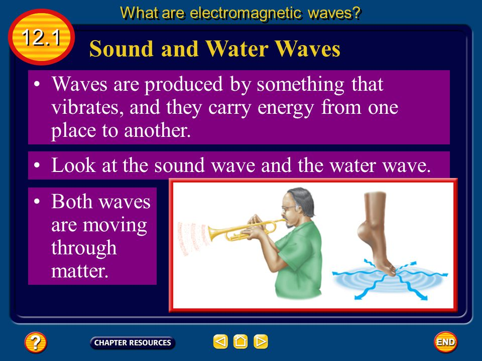 Chapter 12: Electromagnetic Waves Unit 3: Energy On the Move Table of Contents 12.3: Radio CommunicationRadio Communication 12.1: What are electromagn