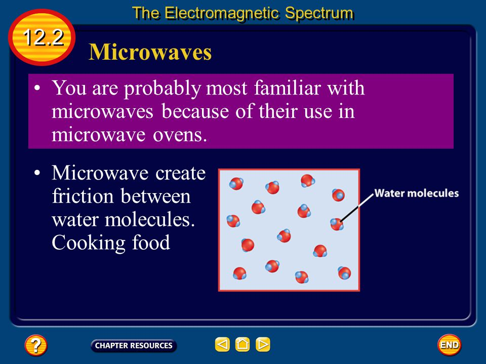 Microwaves Radio waves are low-frequency waves used for communication < 1m microwaves - waves used for communication / cooking food >1 m. 12.2 The Ele