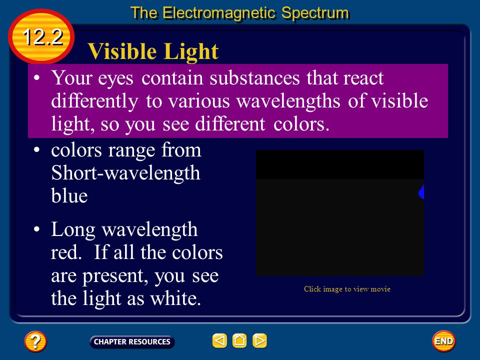 Visible Light Visible light - range of electromagnetic waves that you can detect with your eyes. Visible light has wavelengths around 750 billionths t