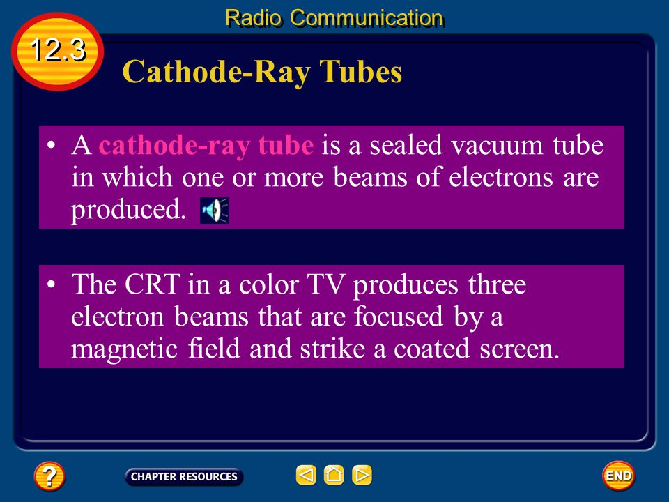 Television At the television station, sound and images are changed into electronic signals. These signals are broadcast by carrier waves. 12.3 Radio C
