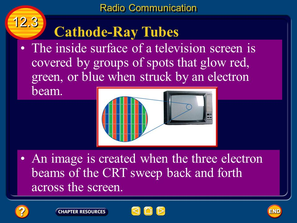 Cathode-Ray Tubes A cathode-ray tube is a sealed vacuum tube in which one or more beams of electrons are produced. The CRT in a color TV produces thre