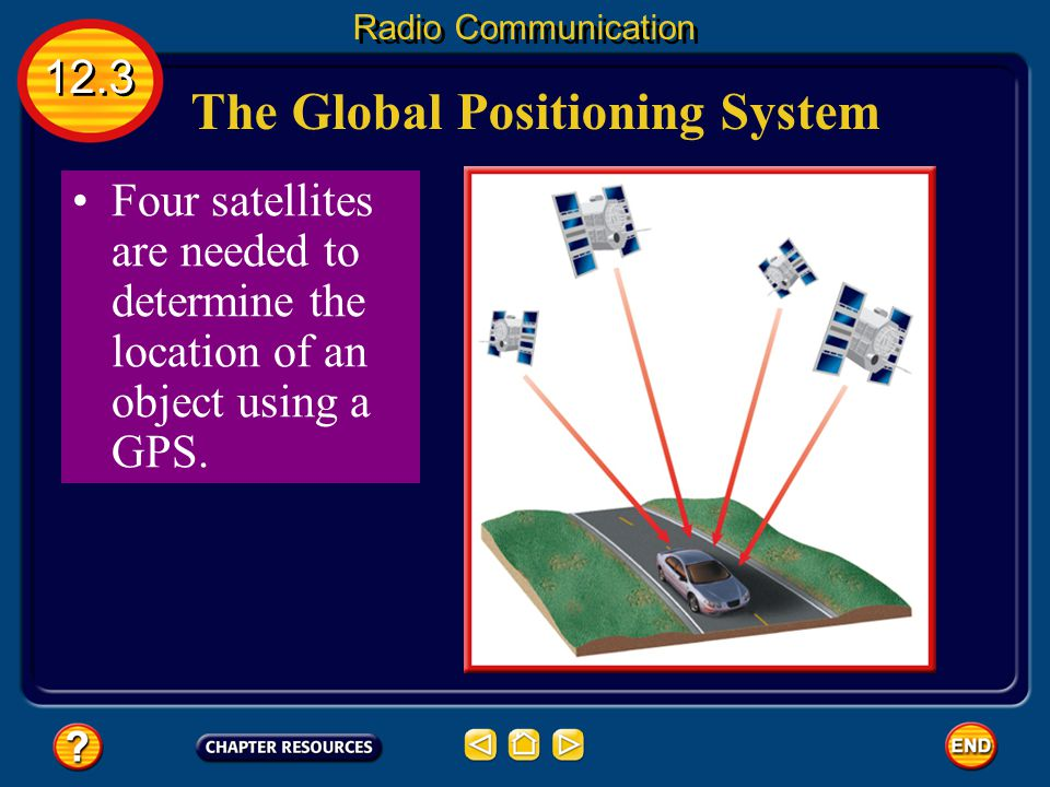 The Global Positioning System Global Positioning System (GPS)- a system of satellites, ground monitoring stations, and receivers that determine your e