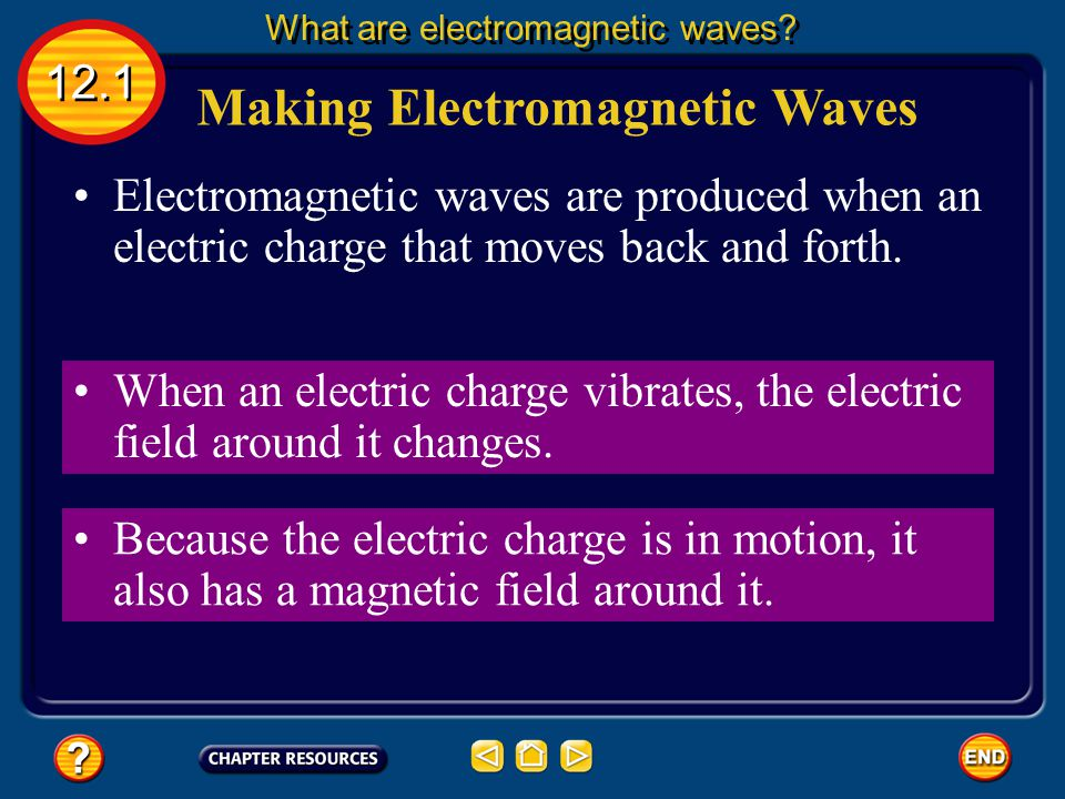 Just as magnets are surrounded by magnetic fields, electric charges are surrounded by electric fields. An electric field enables charges to exert forc