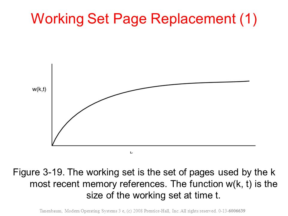 Figure 3-19. The working set is the set of pages used by the k most recent memory references.