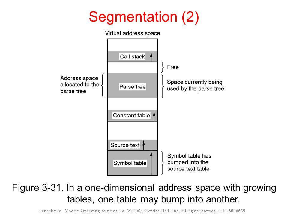 Figure 3-31.