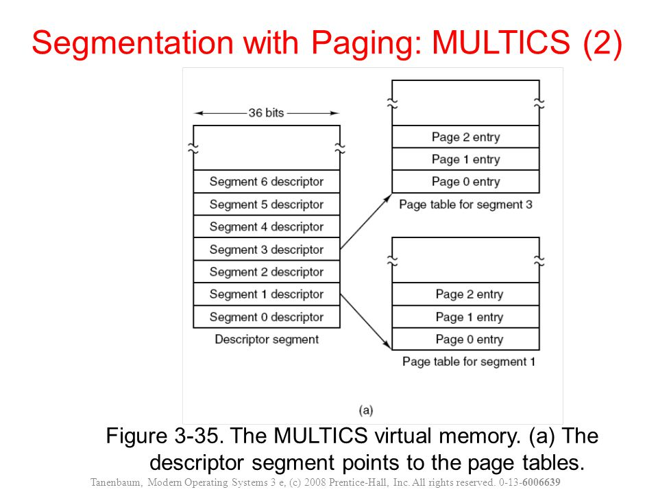 Figure 3-35. The MULTICS virtual memory. (a) The descriptor segment points to the page tables.