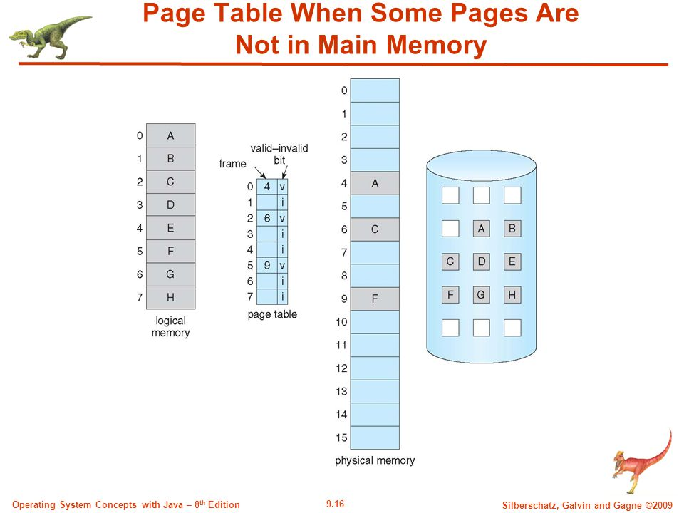 9.16 Silberschatz, Galvin and Gagne ©2009 Operating System Concepts with Java – 8 th Edition Page Table When Some Pages Are Not in Main Memory