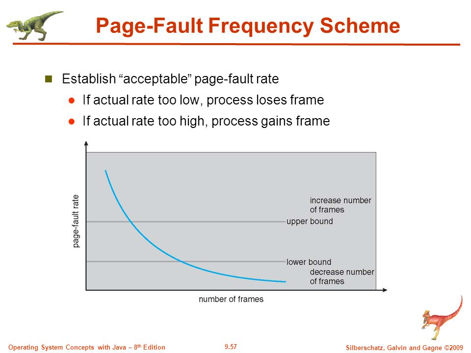 9.57 Silberschatz, Galvin and Gagne ©2009 Operating System Concepts with Java – 8 th Edition Page-Fault Frequency Scheme Establish acceptable page-fault rate If actual rate too low, process loses frame If actual rate too high, process gains frame