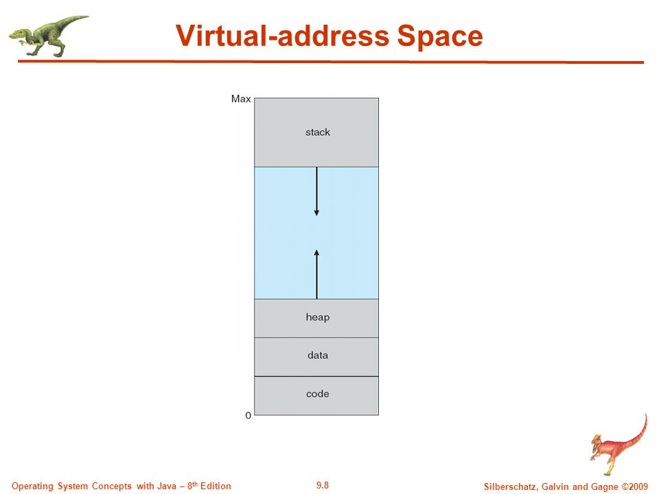 9.8 Silberschatz, Galvin and Gagne ©2009 Operating System Concepts with Java – 8 th Edition Virtual-address Space