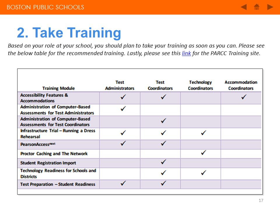 18 BOSTON PUBLIC SCHOOLS An Introduction to Writing Standards PD is available on BPS Learns (http://learn.mybps.org), developed in collaboration by Annemarie Powers, Director of Interdisciplinary Writing and Elizabeth Homan, Digital Learning Specialist.http://learn.mybps.org This module provides a great introduction into what you need to do to prepare your students for writing in the PARCC assessment.