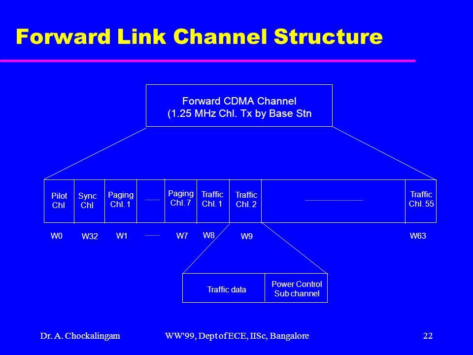 Dr. A. ChockalingamWW'99, Dept of ECE, IISc, Bangalore22 Forward Link Channel Structure Forward CDMA Channel (1.25 MHz Chl. Tx by Base Stn Pilot Chl W