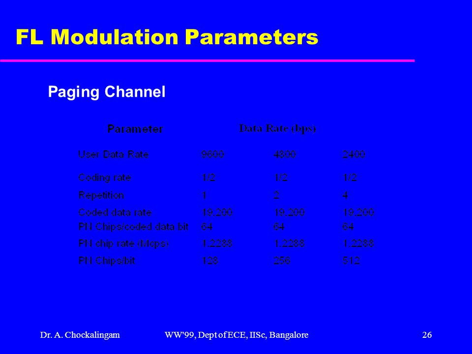 Dr. A. ChockalingamWW 99, Dept of ECE, IISc, Bangalore26 FL Modulation Parameters Paging Channel