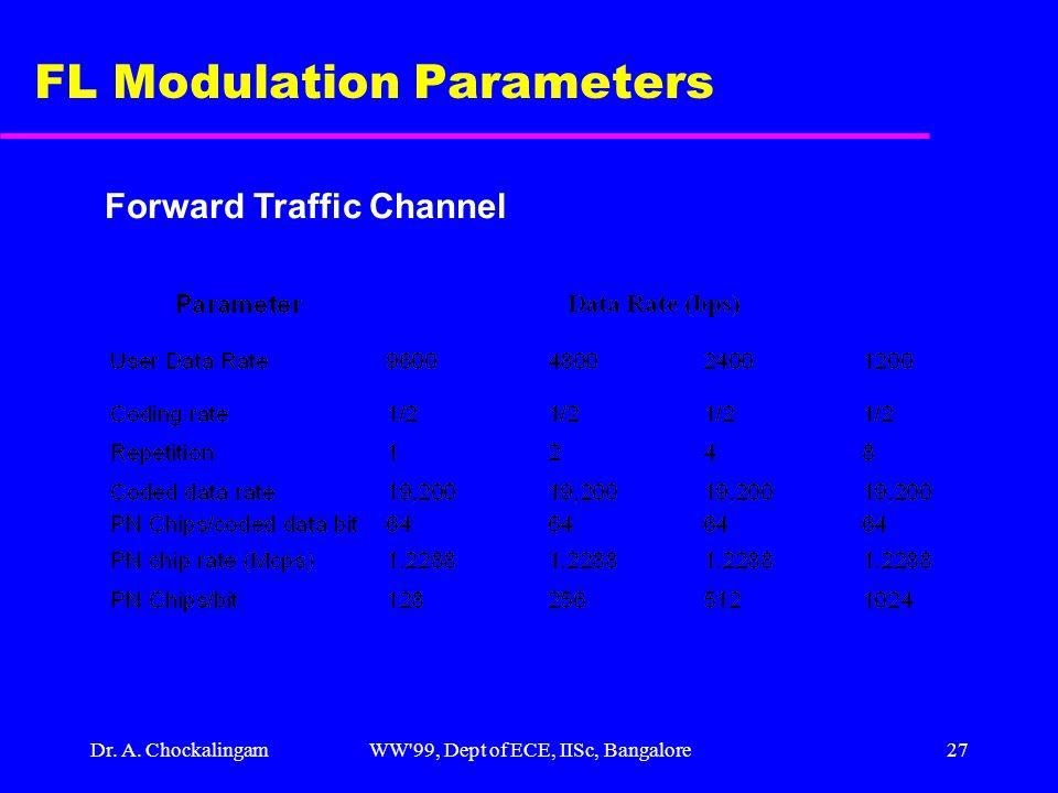 Dr. A. ChockalingamWW'99, Dept of ECE, IISc, Bangalore27 FL Modulation Parameters Forward Traffic Channel