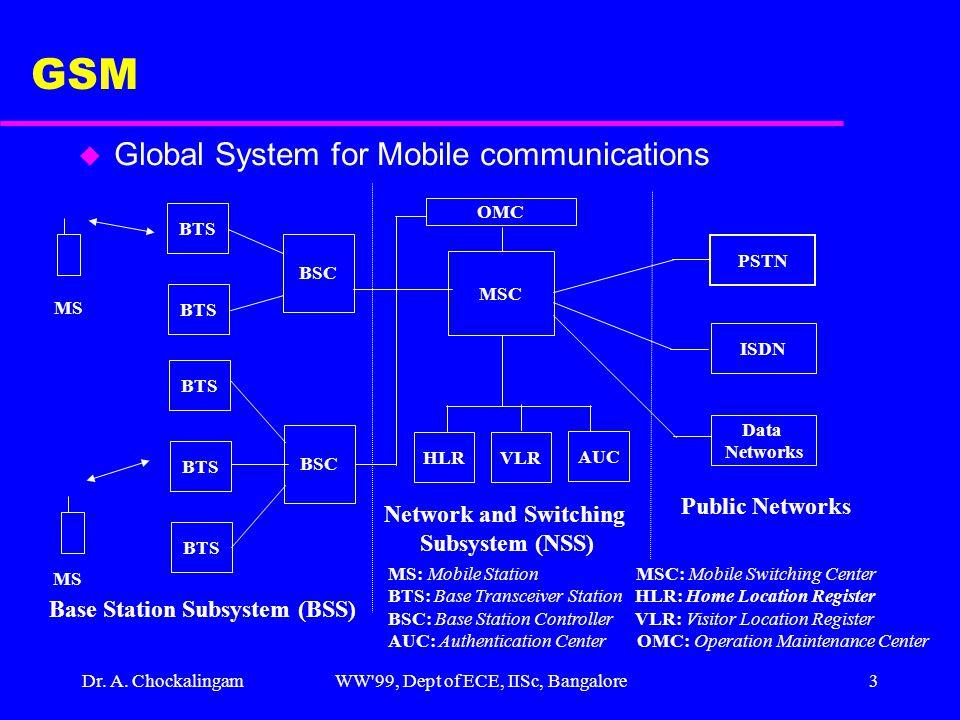 Dr. A. ChockalingamWW'99, Dept of ECE, IISc, Bangalore3 GSM u Global System for Mobile communications BTS MS BSC MSC PSTN ISDN Data Networks OMC HLR V