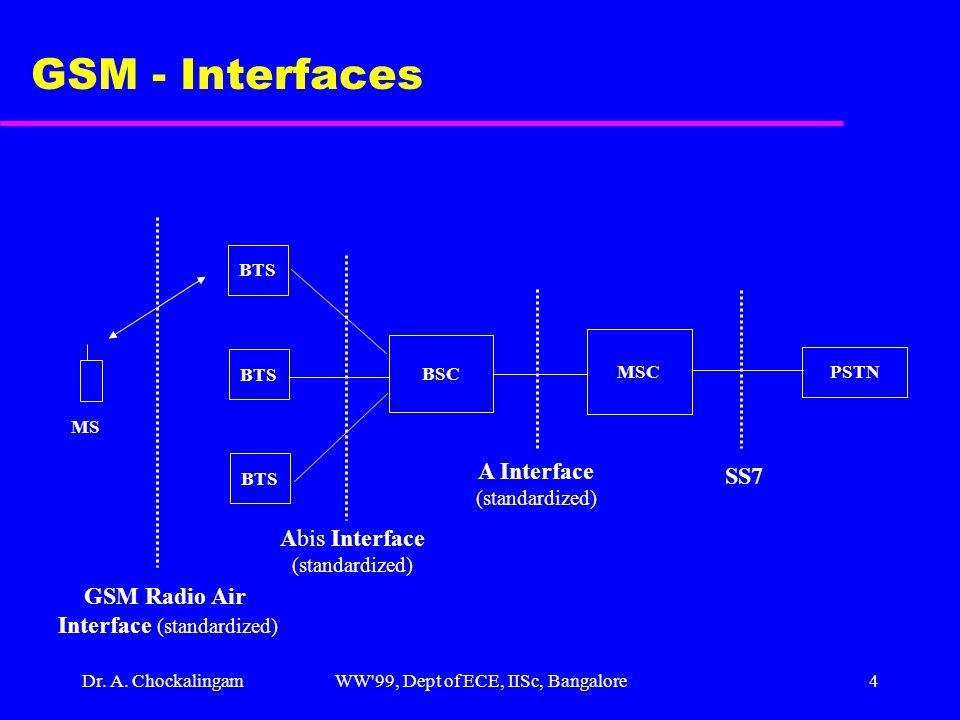 Dr. A. ChockalingamWW'99, Dept of ECE, IISc, Bangalore4 GSM - Interfaces BTS MS BSC MSC PSTN SS7 A Interface (standardized) Abis Interface (standardiz