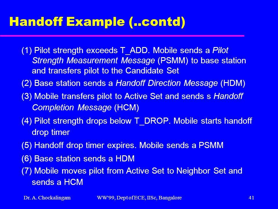 Dr. A. ChockalingamWW'99, Dept of ECE, IISc, Bangalore41 Handoff Example (..contd) (1) Pilot strength exceeds T_ADD. Mobile sends a Pilot Strength Mea