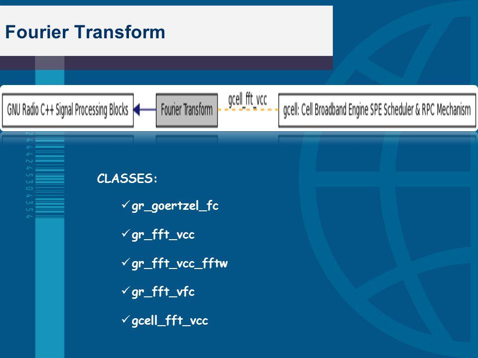 Fourier Transform CLASSES: gr_goertzel_fc gr_fft_vcc gr_fft_vcc_fftw gr_fft_vfc gcell_fft_vcc